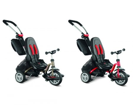 TriCykel Puky City Premium